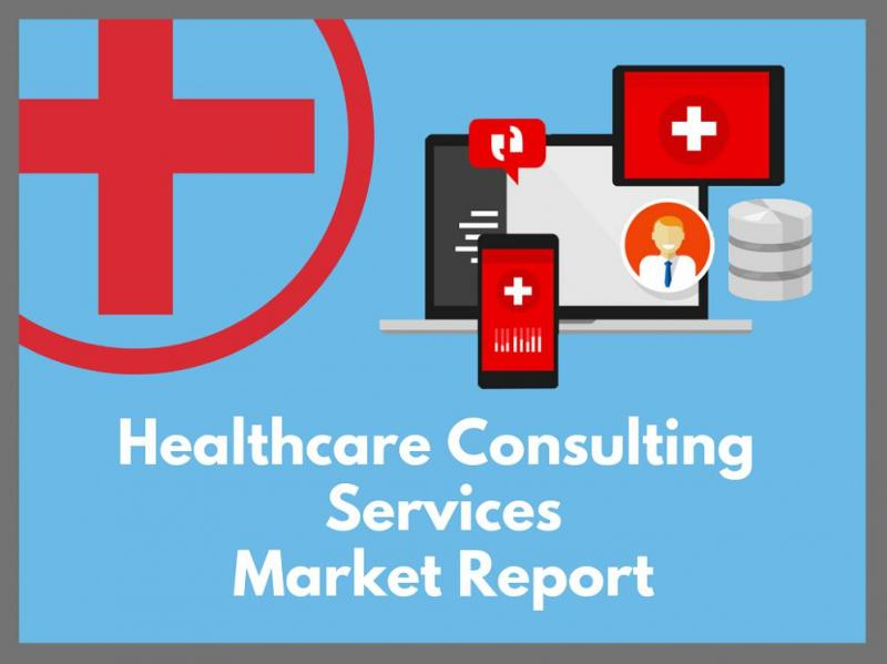 Global Healthcare Consulting Services Market, Top key players