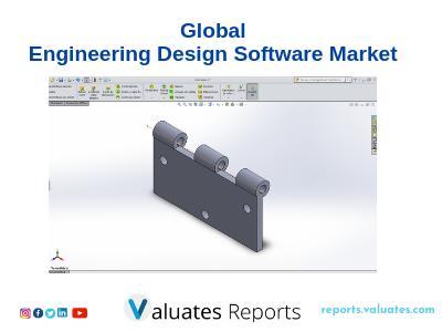 Global Engineering Design Software Market Analysis - Industry
