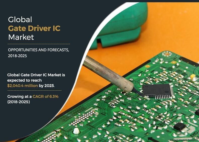 Driver IC Market to Reach $2.04 Billion by 2025 at 6.3% CAGR