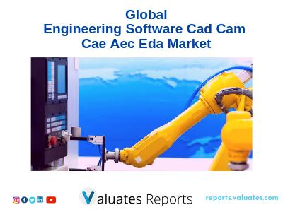 Global Engineering Software Cad Cam Cae Aec Eda Market Analysis -