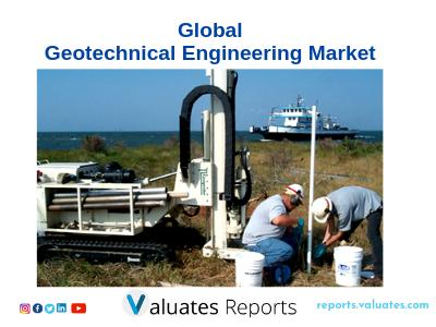 Global Geotechnical Engineering Market Analysis - Industry