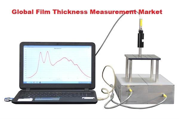 Global Film Thickness Measurement Market