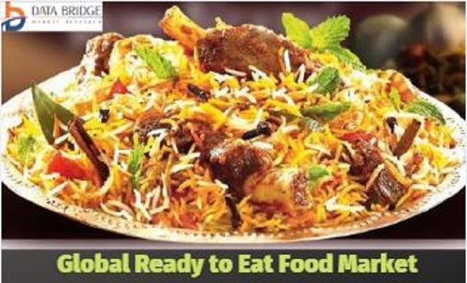 Global Ready to Eat Food Market
