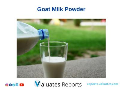 Goat Milk Powder Market Growth, Revenues, Outlook, Industry