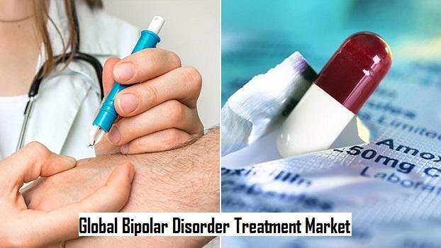 Global Bipolar Disorder Treatment Market
