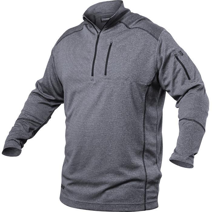 Global Down Apparel Market 2019 New Trends - Patagonia, The North