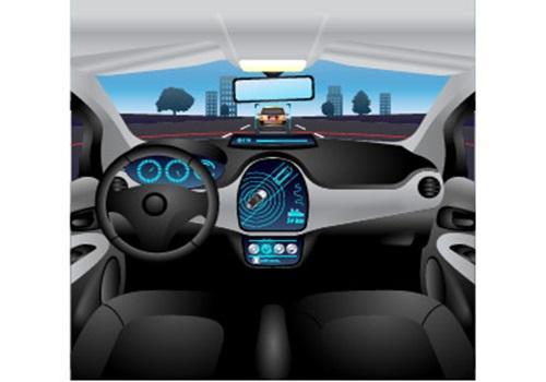 Automotive Human Machine Interface (HMI) Market