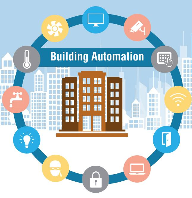 Global Building Automation System Market