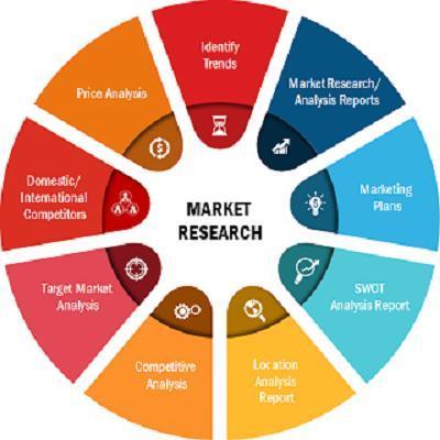 Smart Guns Technology Market SWOT Analysis by 2027 - Armatix,