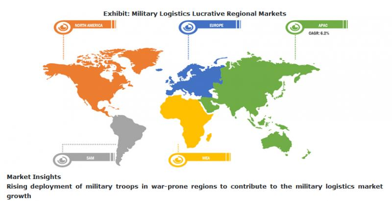 Military Logistics Industry to Grow at 5.2% CAGR to Reach USD 526.50 Billion by 2027