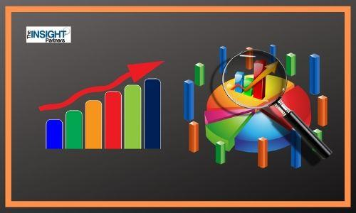 3D Applications in Healthcare Market Analysis and Trends