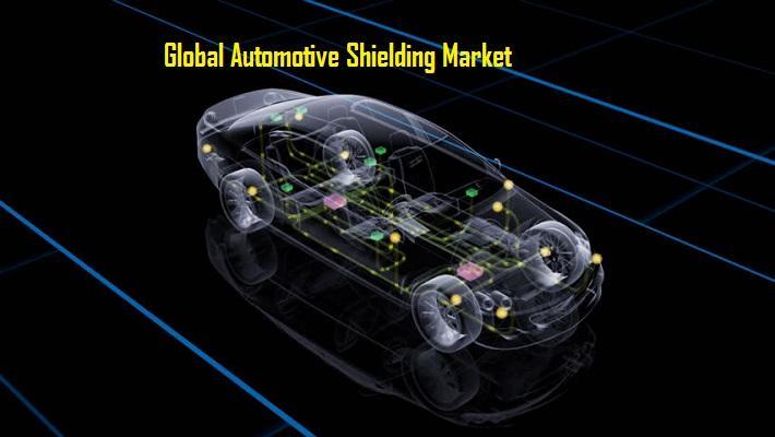 Global Automotive Shielding Market