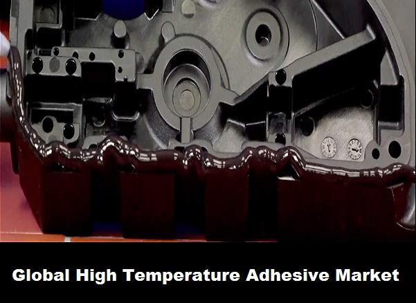 Global High Temperature Adhesive Market