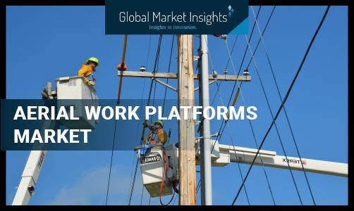 (AWP) Aerial Work Platform Market
