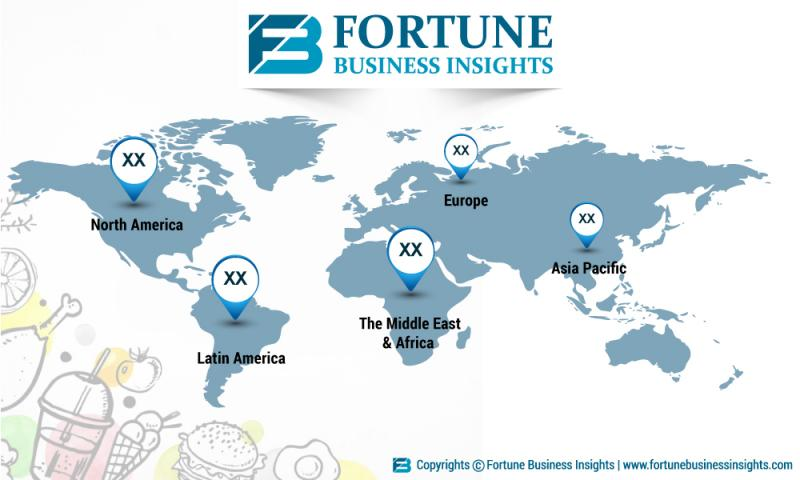 How will the Growth Unfold of Zein Protein Market by Top