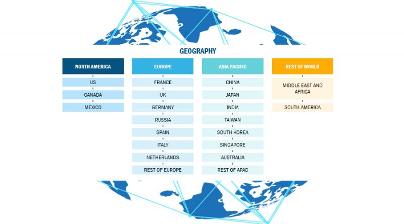 Aviation Cyber Security Market Global Production, Growth,