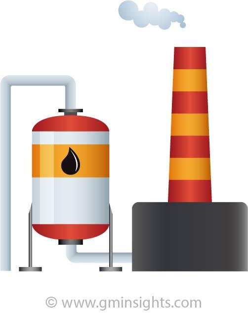 Fire Tube Industrial Boiler Market