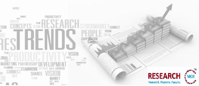 Global Digestible Medical Sensors Market : to be at Forefront