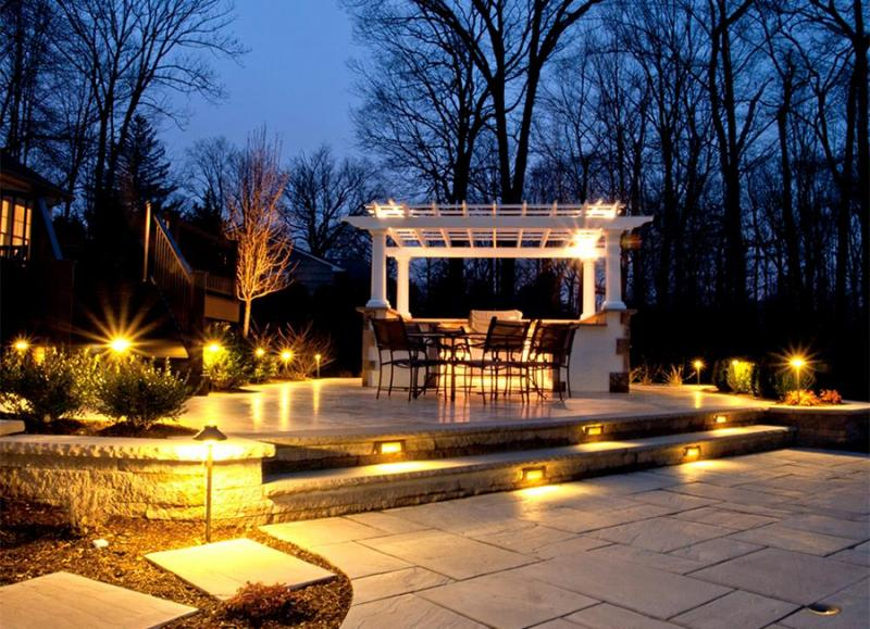 What's driving the APAC Outdoor Lighting Market trends? Major
