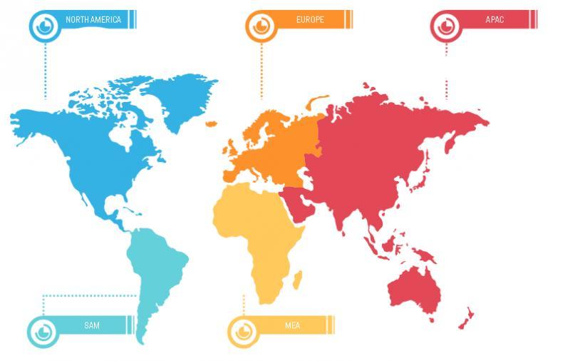 Tourniquet Systems Market to 2027