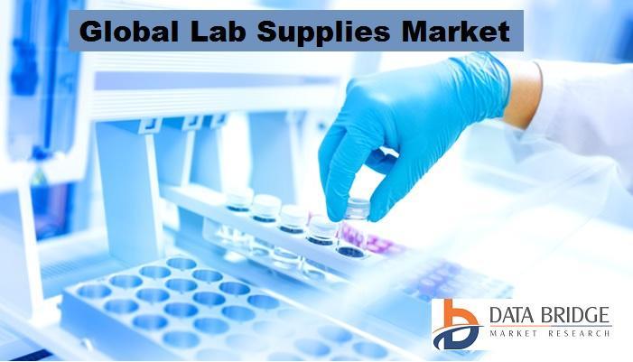 Global Lab Supplies Market