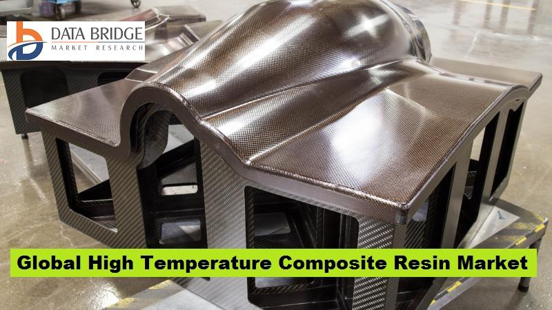 Global High Temperature Composite Resin Market