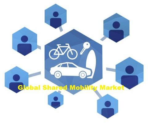 Global Shared Mobility Market