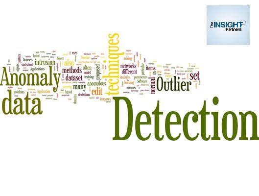 Anomaly Detection Market Global Trends with Industry Growth