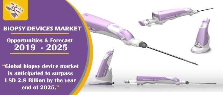 biopsy-devices-market-forecast