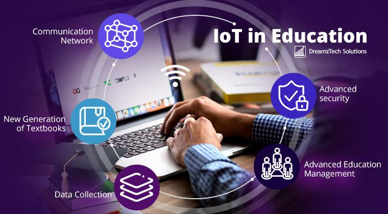 Global IoT in Education Market is Booming with a Healthy CAGR