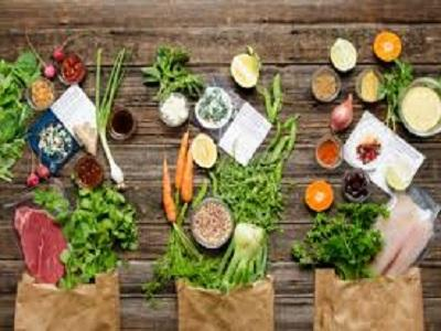Meal Kit Delivery Services Market