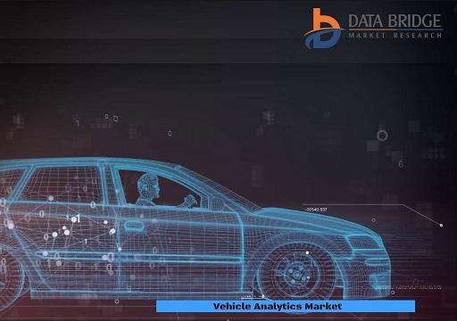 Global Vehicle Analytics Market – Industry Trends and Forecast to 2024