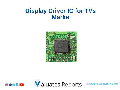 Global Display Driver IC for TVs Market Size, Share, Price, Trend