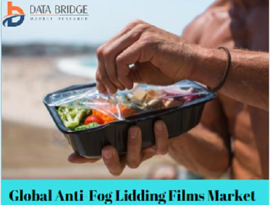 Global Anti-Fog Lidding Films Market