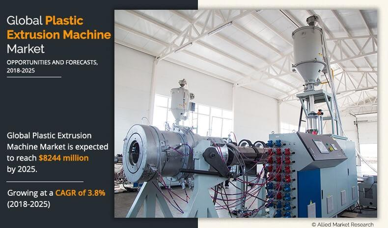 Plastic Extrusion Machine Market Will Expand in the Coming
