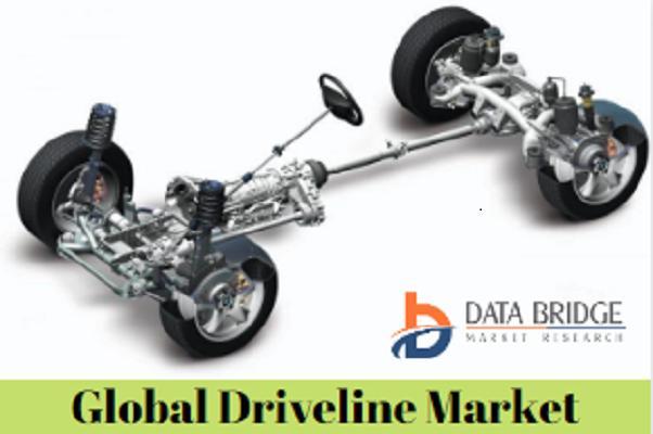 Global Driveline Market