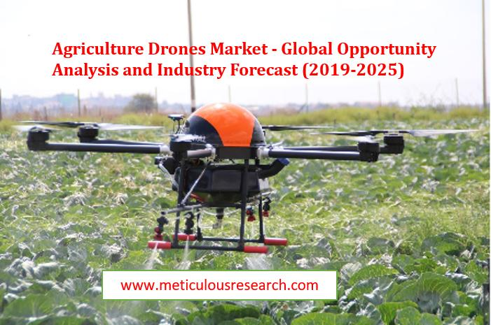 Agriculture Drones Market (2019-2025) || Key Players -