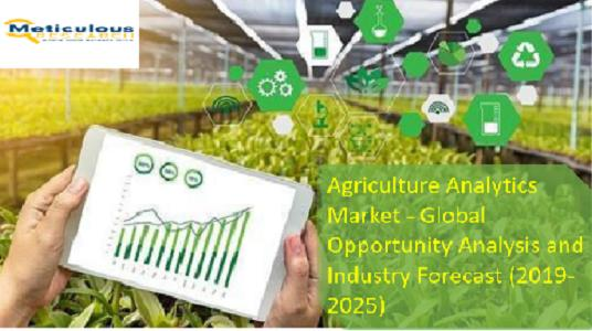 Global Agriculture Analytics Market Report, Size, Share,