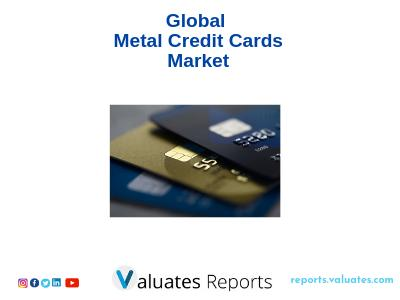 Global Metal Credit Cards Market is valued at 510.02 million US$