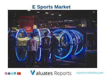 Global Esports Market – Drivers, Restraints, Opportunities,