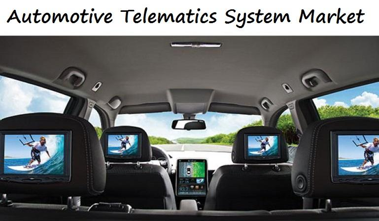 Automotive Telematics System Market