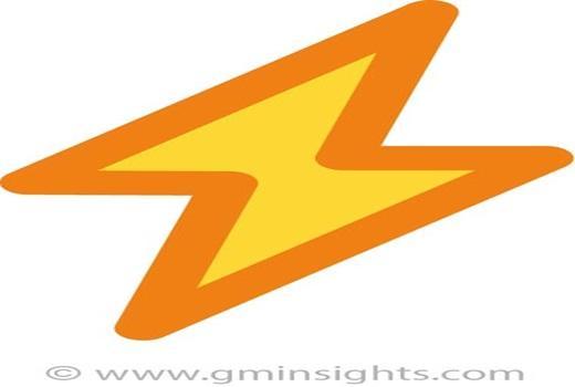 Hybrid Power Solutions Market
