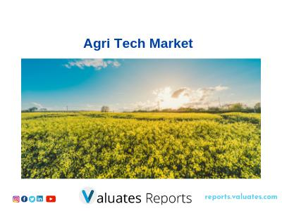 Global AgriTech Market by Type (Bio Tech and Chemicals,