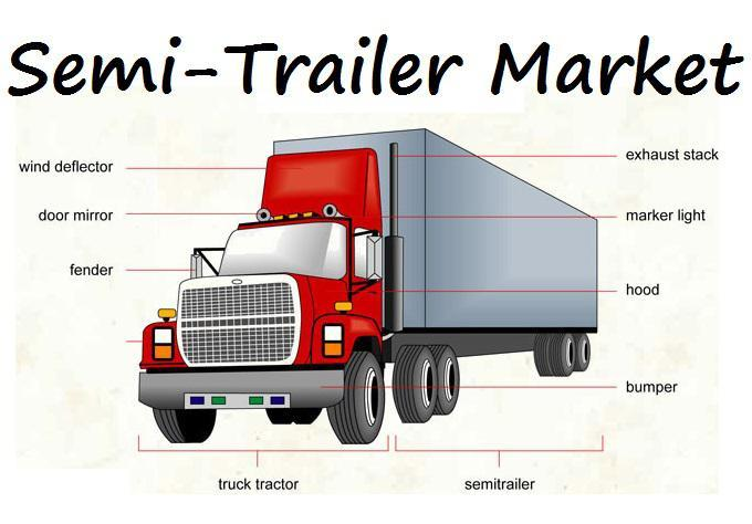 Semi-Trailer Market