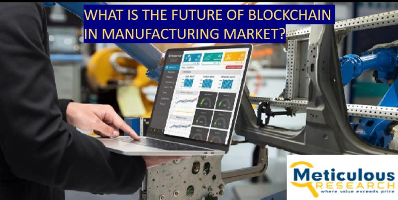 What is the future of Blockchain In Manufacturing? What is Size,