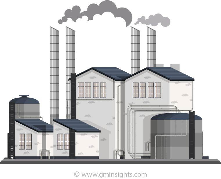 Circulating Fluidized Bed Boiler Market, the key players