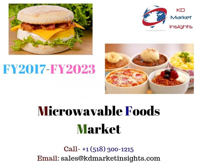 Microwavable Foods Market | Top Key player - Bellisio Foods Inc.,