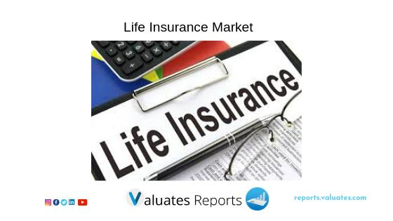 Global Life Insurance Market Report, Industry Overview,