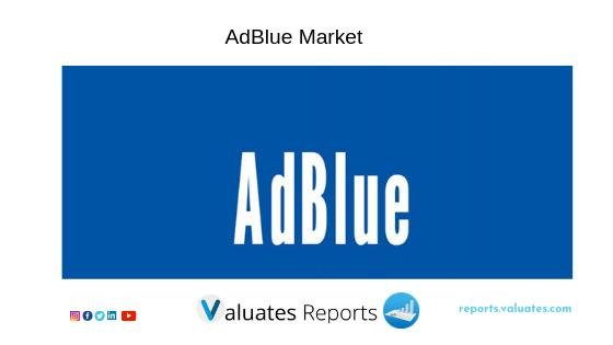 Global AdBlue Market Size, Share, Price, Insights, Statistics