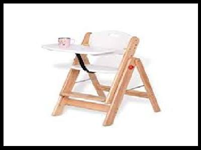 Children Dining Chairs Trends and Growth Analysis
